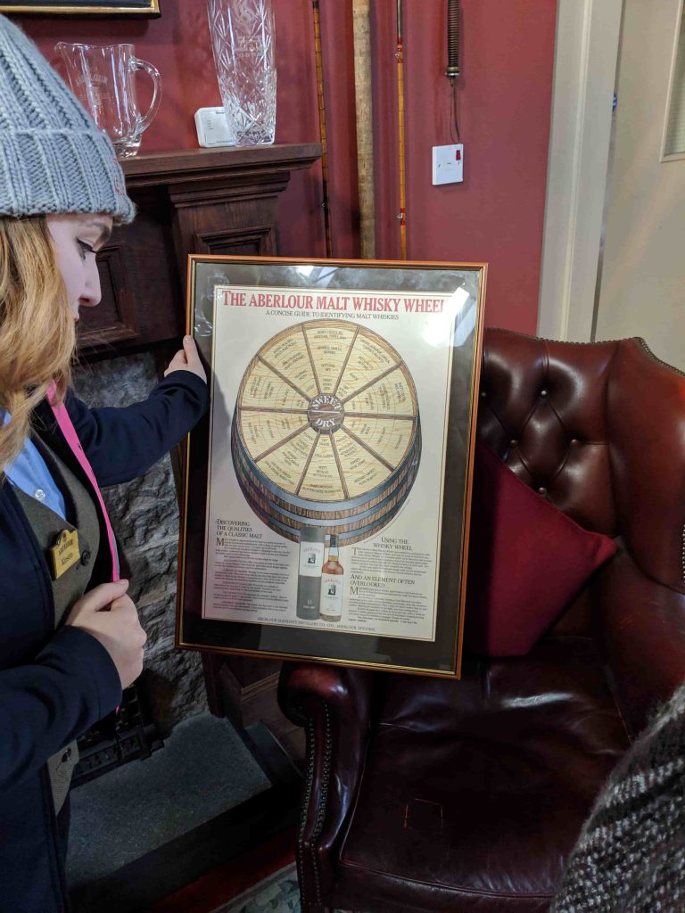 Woman holding flavor wheel poster